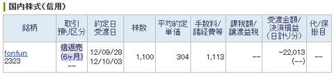 20120928_本日の約定履歴