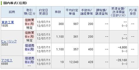 20120711_本日の約定履歴