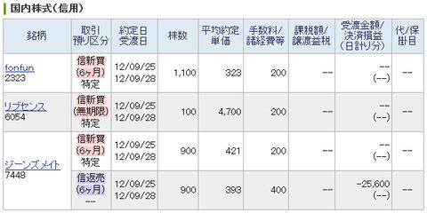20120925_本日の約定履歴