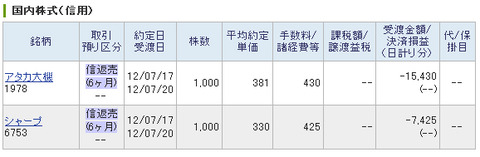 20120717_本日の約定履歴