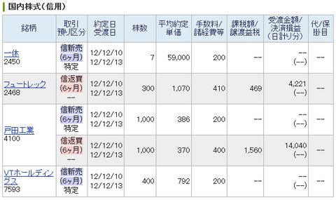 20121210_本日の約定履歴