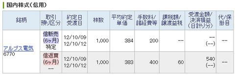 20121009_本日の約定履歴
