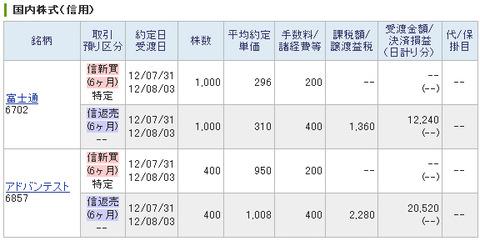 20120731_本日の約定履歴
