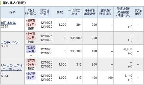 20121025_本日の約定履歴