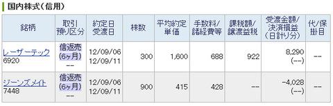 20120906_本日の約定履歴