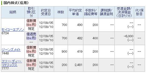 20120905_本日の約定履歴