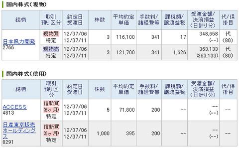 20120706_本日の約定履歴