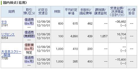 20120926_本日の約定履歴
