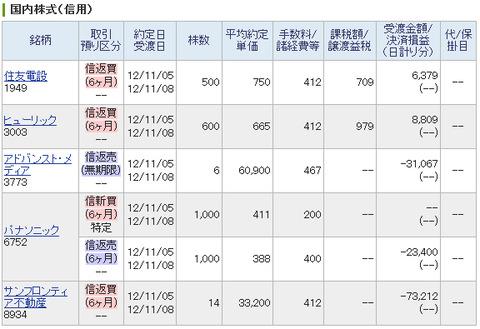20121105_本日の約定履歴