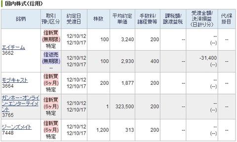 20121012_本日の約定履歴