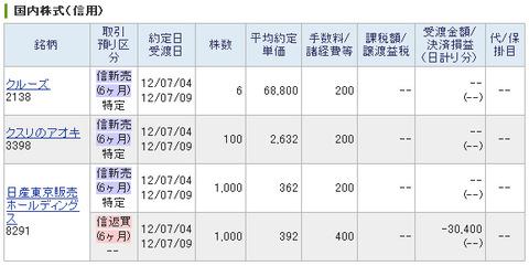 20120704_本日の約定履歴