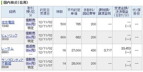 20121102_本日の約定履歴