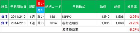 20140210-2014取引結果