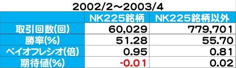 20130718いざなみ景気04