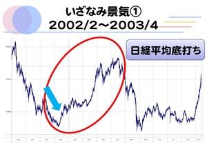 20130718いざなみ景気03