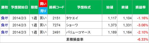 20140203-0207取引結果