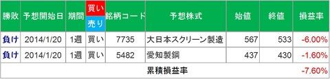 20140120-0124取引結果