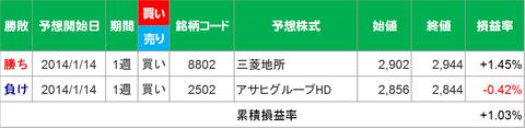 20140114-0117取引結果