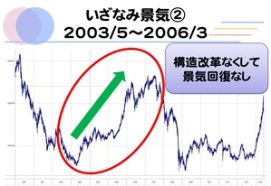20130718いざなみ景気05