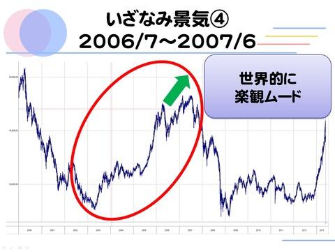 20130718いざなみ景気09