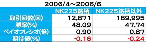 20130718いざなみ景気08