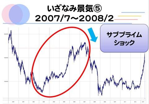 20130718いざなみ景気11