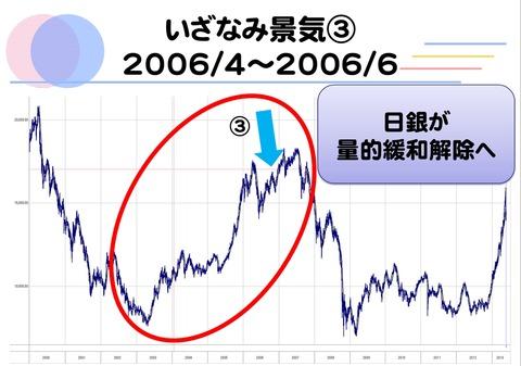 20130718いざなみ景気07