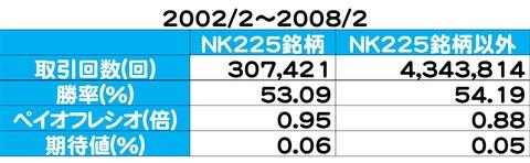 20130718いざなみ景気02