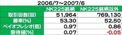 20130718いざなみ景気10