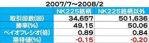 20130718いざなみ景気12