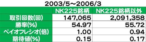 20130718いざなみ景気06