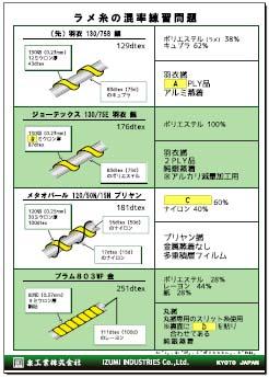 パネル07_ラメ糸の混率練習問題