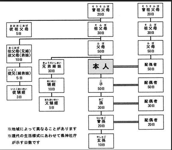 永田文昌堂版(過去帳)・位牌 (5)終わり : 真宗雑感