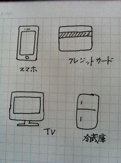 図で考える (1) -そのまえに- 『ノート・手帳・メモが変わる「絵文字」の技術』を読んだ