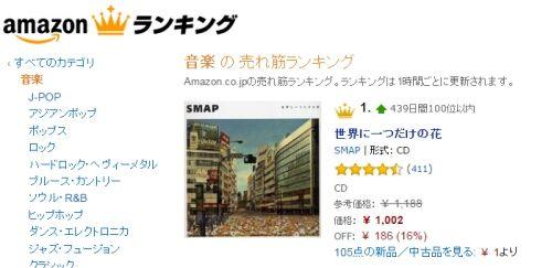 Amazon売上ランキング