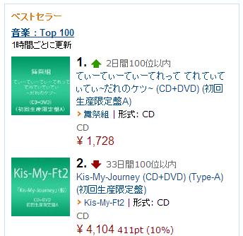 Amazon音楽トップセラー