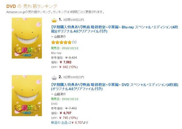 Amazon DVDベストセラー