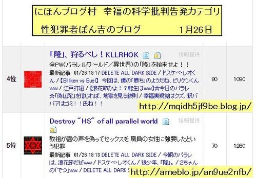 「ぽん吉害」ブログが、HSカテゴリからアンチのカテゴリに飛ばされていた