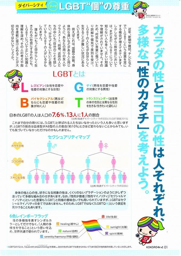 それぞれの性の形  KOKOROネット (2)
