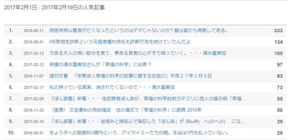 アクセス   livedoor 20170219 トップ10
