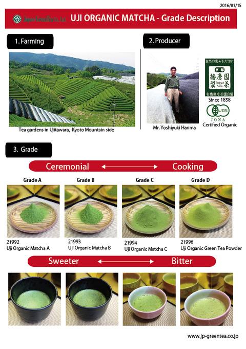 Harimaen-Uji-Organic-Matcha-Grade-Description