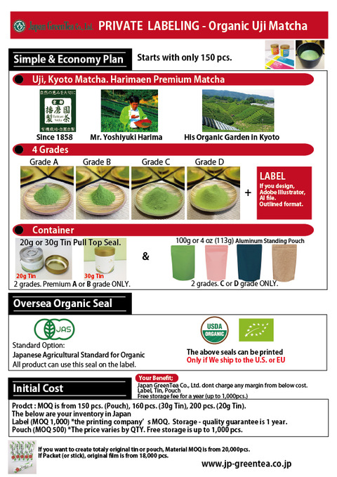 Uji-Harimaen-Organic-Private-Labeling