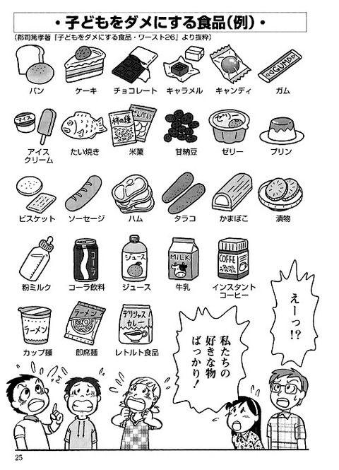 子供をダメにする食品一覧ワロタwww
