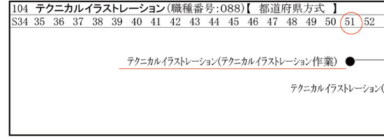 h29syokusyumei_1