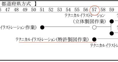h29syokusyumei_2
