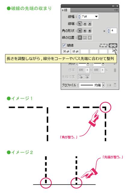 線の基本2