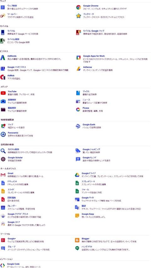 Googleサービス項目