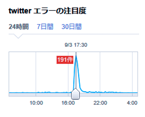 20130904-Twitter-エラー画面-04