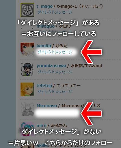 Twitter片思い