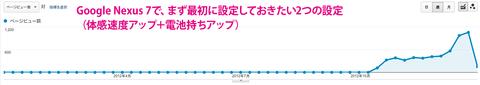 20121231-2012年ブログアクセスランキング-06
